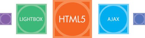 Ajax Html5 Contact Form